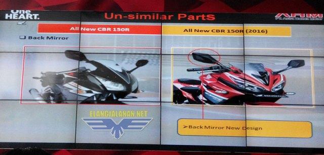 Unsimilar Parts All New CBR150R